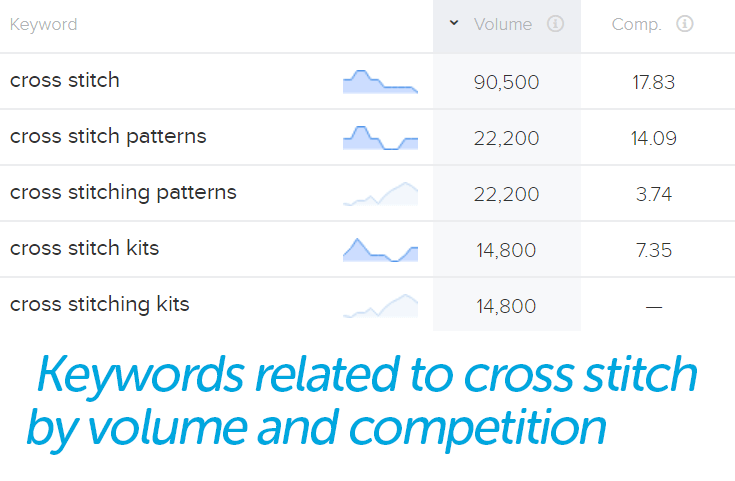 volume-and-competition