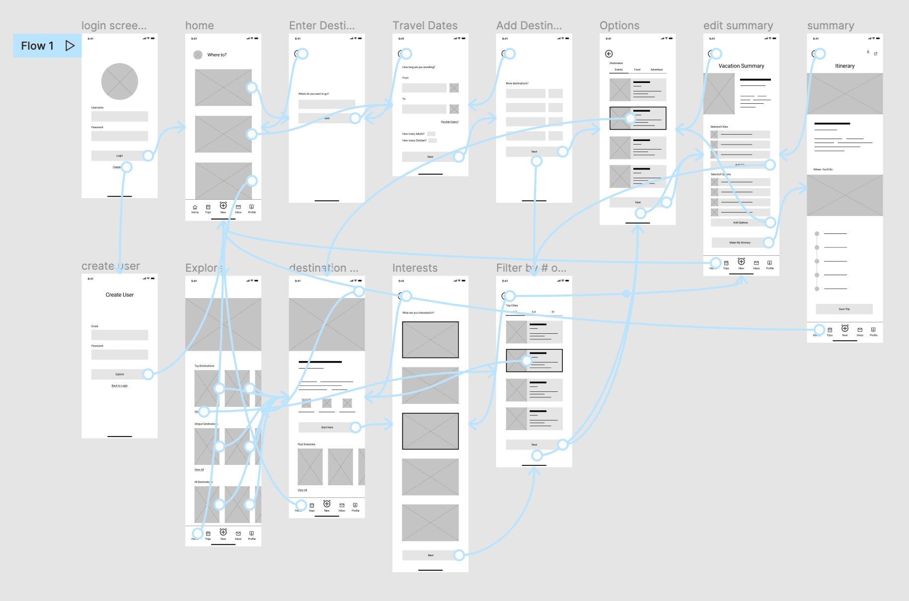 Multi-Vacation Wireframe