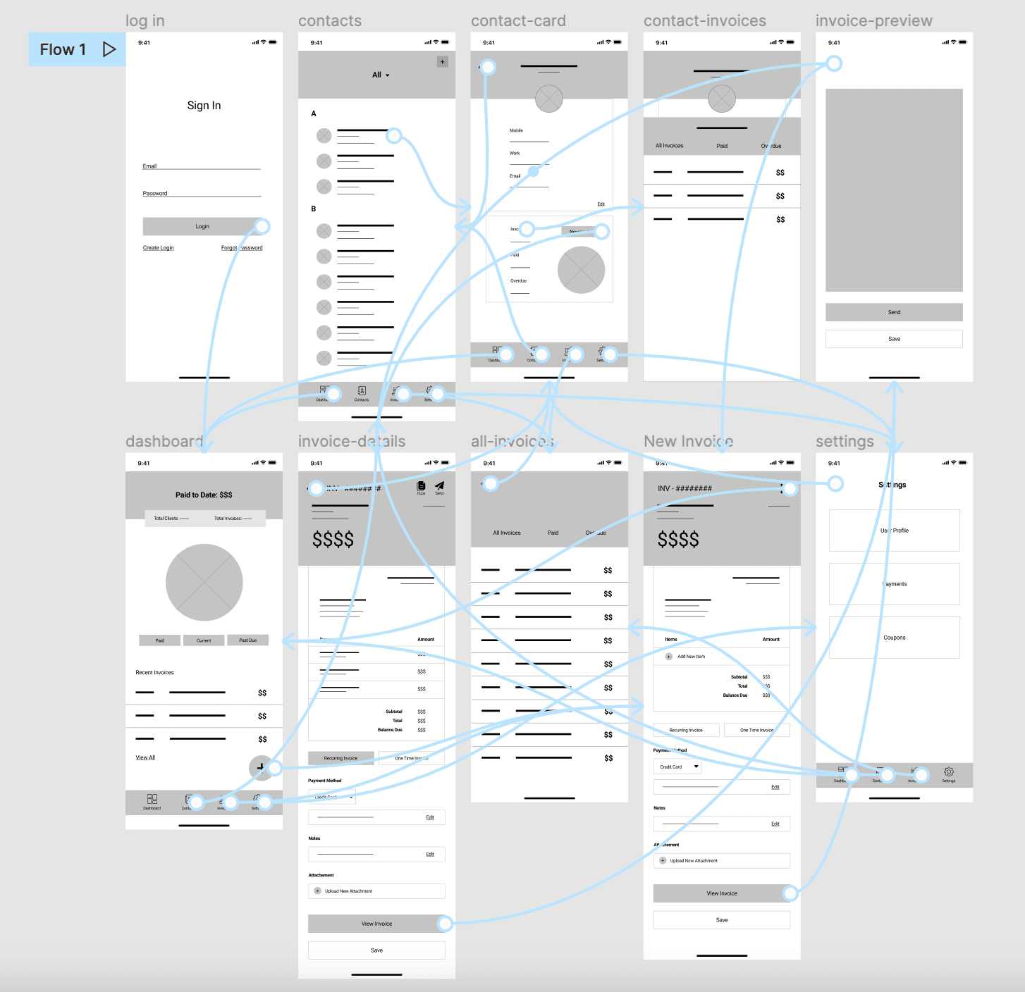 Overdue Invoices Wireframe