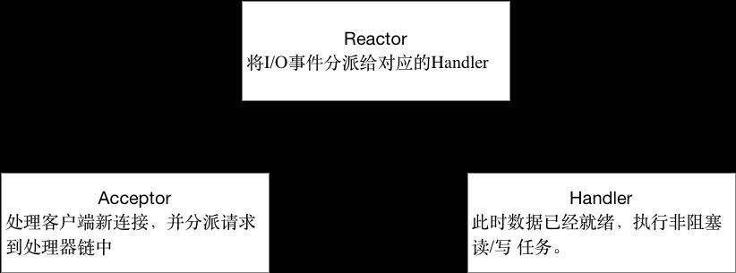 角色.png | center | 747x277