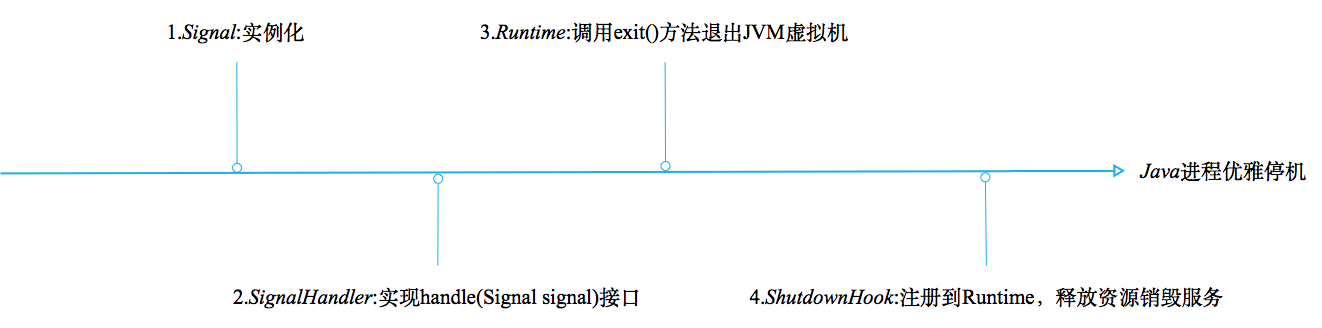 image | left