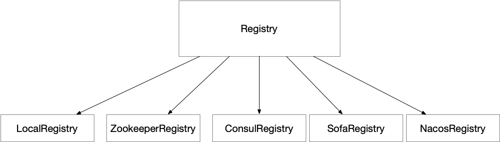 registry.png | center | 747x212