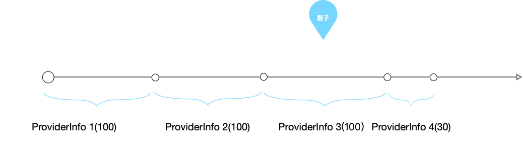 router.png | center | 747x217
