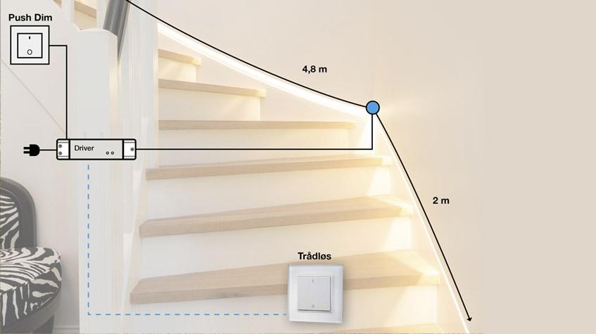 Løsningsforslag med LED-striper