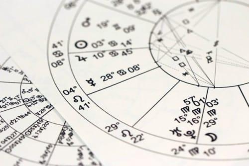 西洋占星術のホロスコープ(出生図)