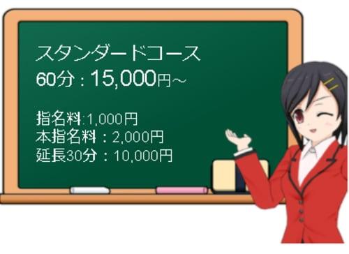 【CLUB CANDY(本店)】の料金表