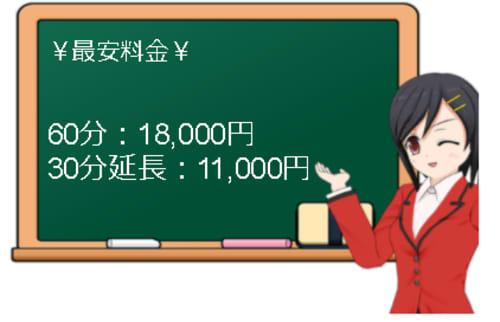 【町田アンジェリーク】の料金表