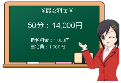 【ティファニーガール武雄店】の料金表