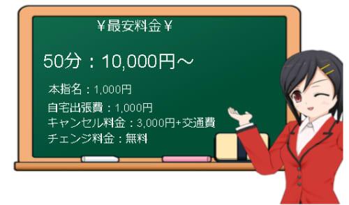【ラブロマンス】の料金表