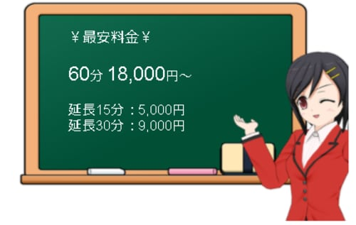 【横浜シンデレラ】の料金表