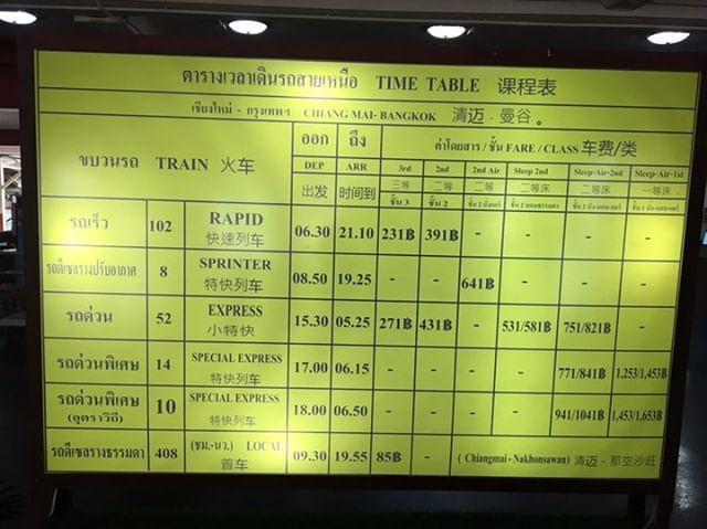 タイ・チェンマイの風景 時刻表
