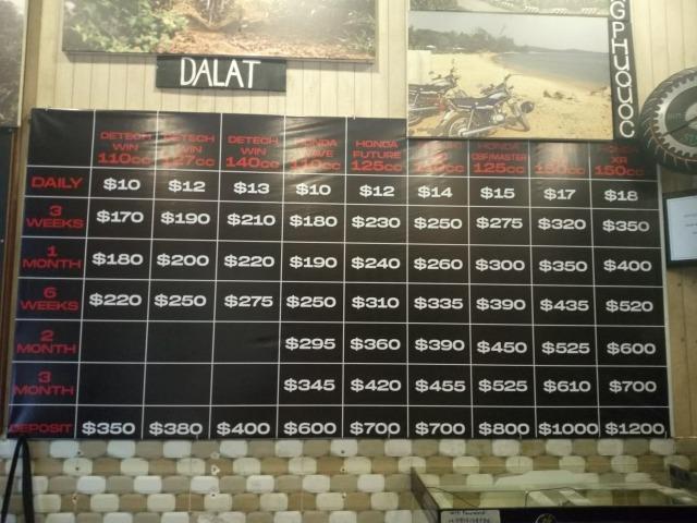 ホーチミン レンタルバイク 値段表