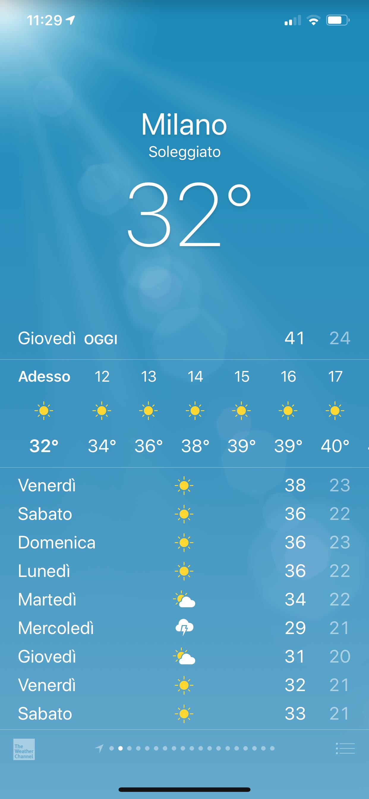 ミラノの天気 気温