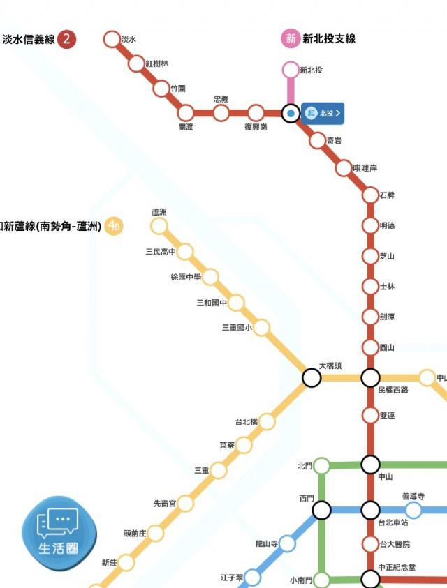 MRT北投