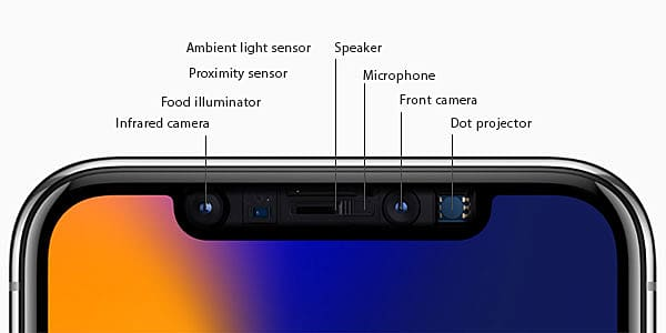 iPhone X core feature