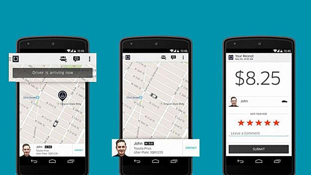 Uber fare Splitting