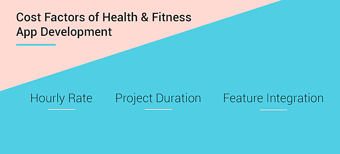 Cost of Health & Fitness Application Development