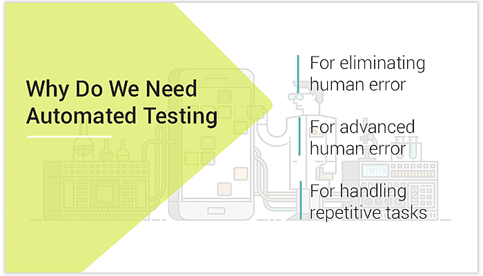 need of automation testing