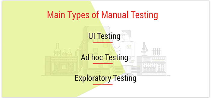 manual testing types