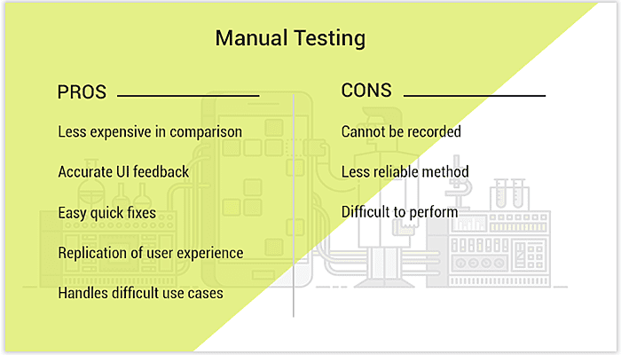 manual testing pros & cons