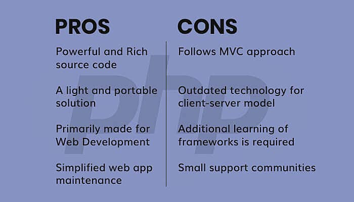 pros and cons Php