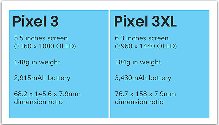 Pixel 3 and Pixel 3XL Feature