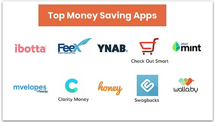 Top Money Saving Apps
