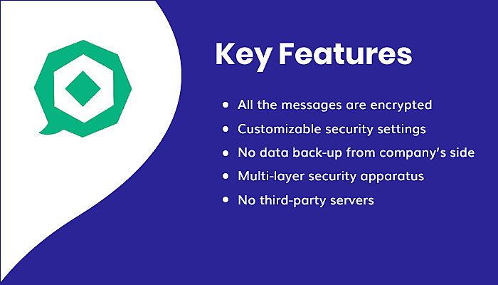 Cyphr: MobileApp