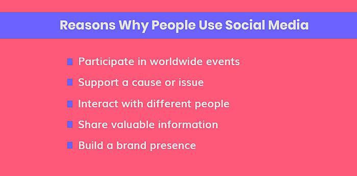 People Use Social Media