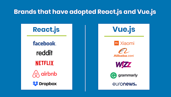 Brand Who Have Deployed These Javascript