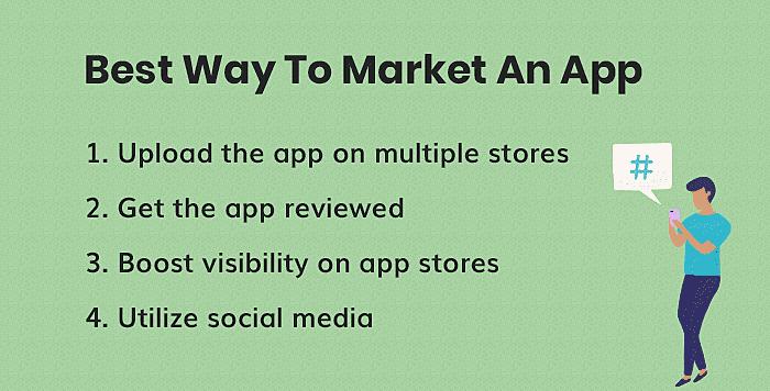 Best Way To Market An App