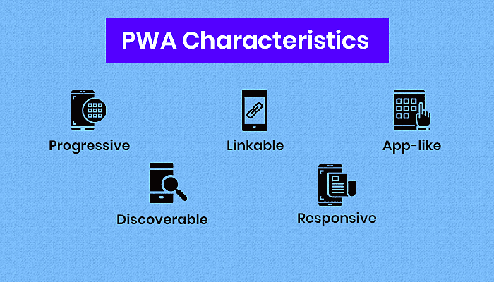 Key Features of the PWAs