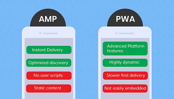 Challenges faced in PWAs