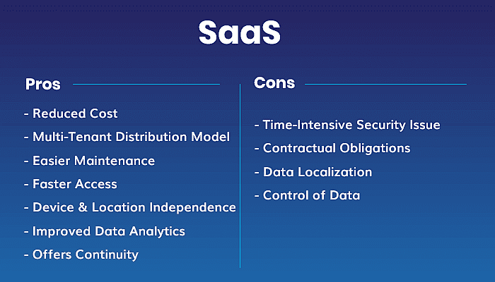 Pros and Cons of SaaS