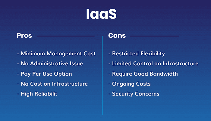 Pros and Cons of IaaS