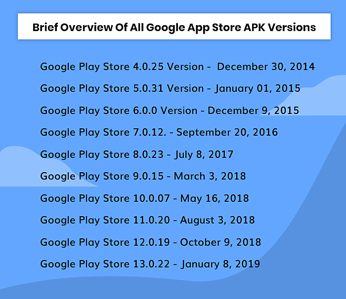 google play store latest version 2019