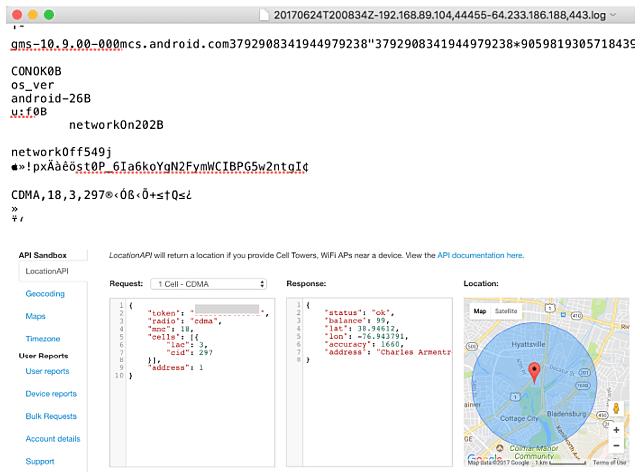 Code Of Location