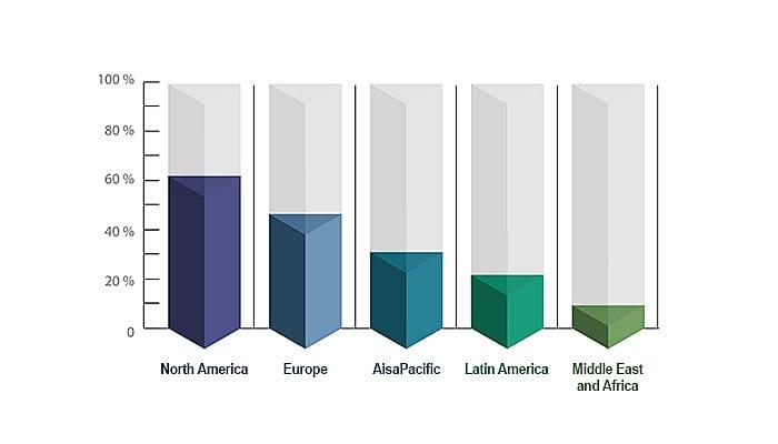 app business analytics