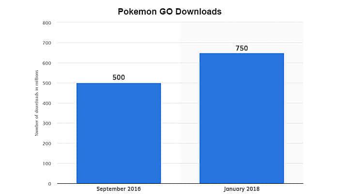 global data pokemon game