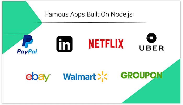 famous nodejs applications