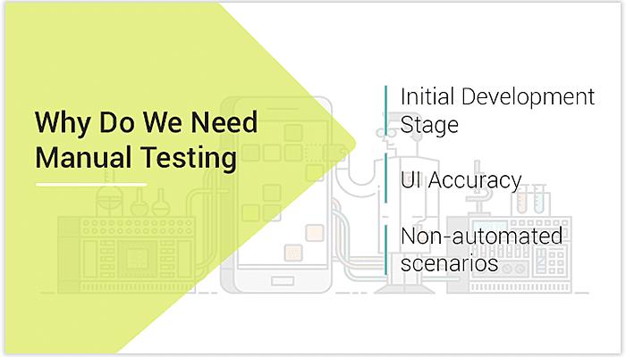 manual testing need