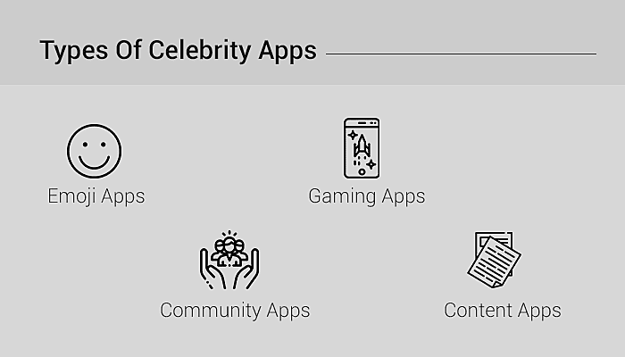 Types of Celebrity Mobile Apps
