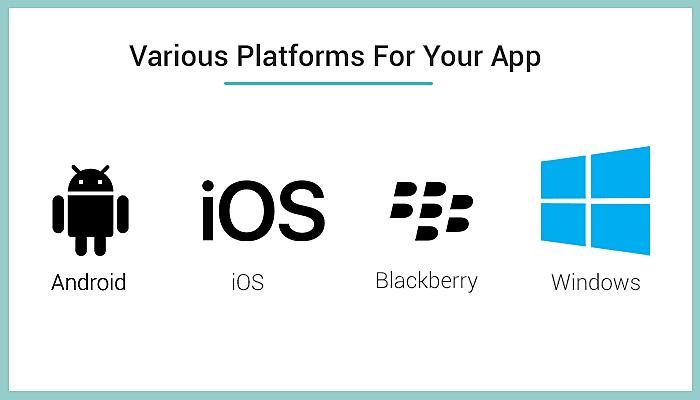 Pick The Platform