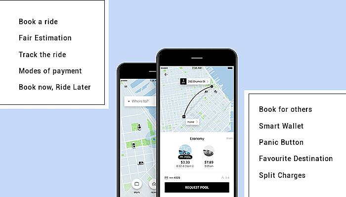 uber app features