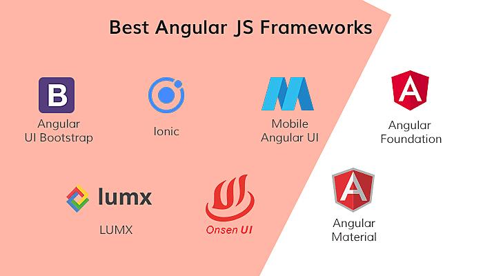 angular framework lists