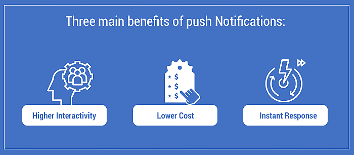 benefits of push notifications