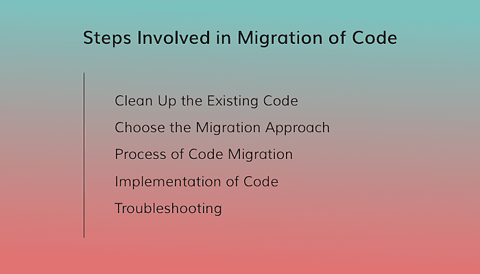 migration of swift into objective c