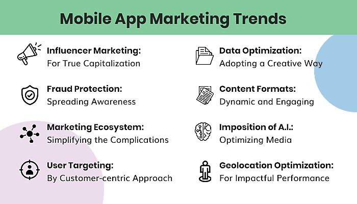 Mobile App Marketing Trends You Can't Afford To Miss in 2019 - ASO