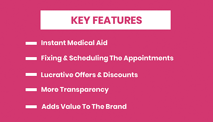 Key Features Of On-Demand Medical Applications
