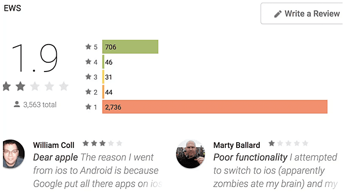 Read poor reviews
